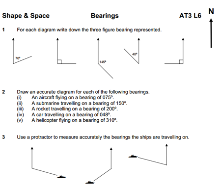 7 using bearings with maps year 7 geography. Black Bedroom Furniture Sets. Home Design Ideas
